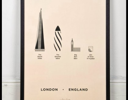 City Screenprints