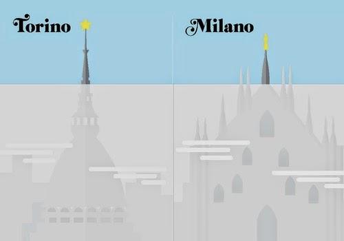 Torino Vs Milano