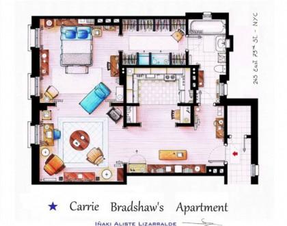 Appartamenti famosi:le serie tv